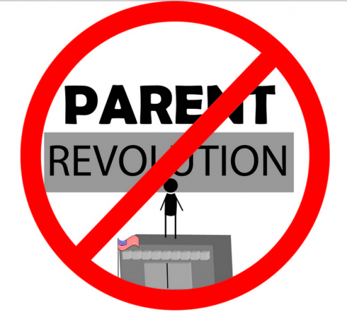 Parent Trigger